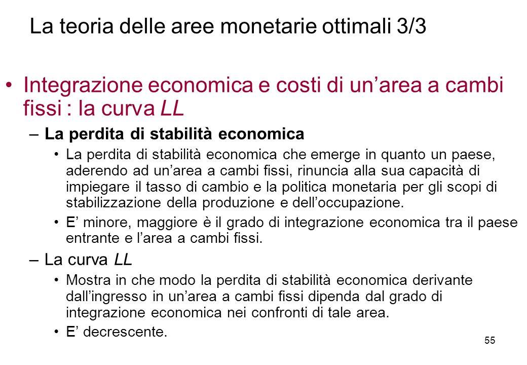 Integrazione economica e costi di unarea a cambi fissi : la curva LL –La perdita di stabilità economica La perdita di stabilità economica che emerge i