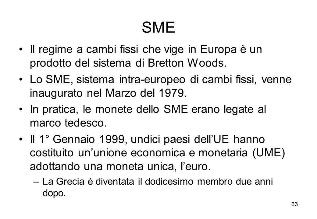 SME Il regime a cambi fissi che vige in Europa è un prodotto del sistema di Bretton Woods. Lo SME, sistema intra-europeo di cambi fissi, venne inaugur