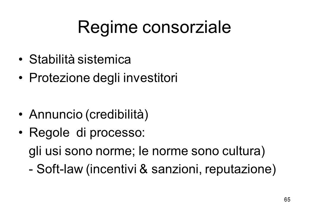 Regime consorziale Stabilità sistemica Protezione degli investitori Annuncio (credibilità) Regole di processo: gli usi sono norme; le norme sono cultu
