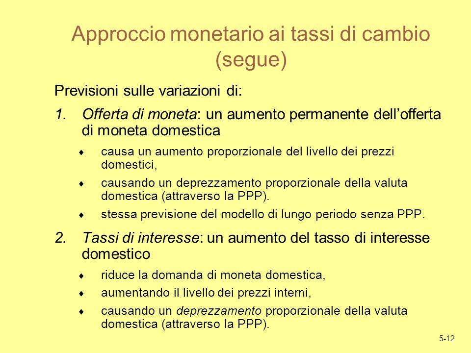 5-12 Approccio monetario ai tassi di cambio (segue) Previsioni sulle variazioni di: 1.Offerta di moneta: un aumento permanente dellofferta di moneta d