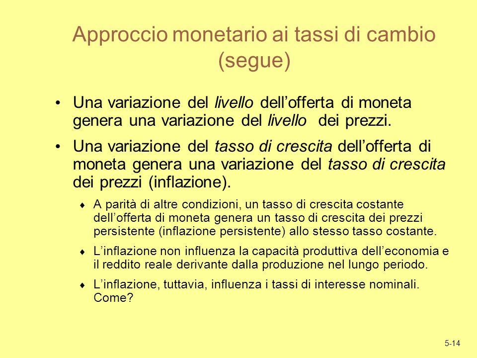 5-14 Approccio monetario ai tassi di cambio (segue) Una variazione del livello dellofferta di moneta genera una variazione del livello dei prezzi. Una