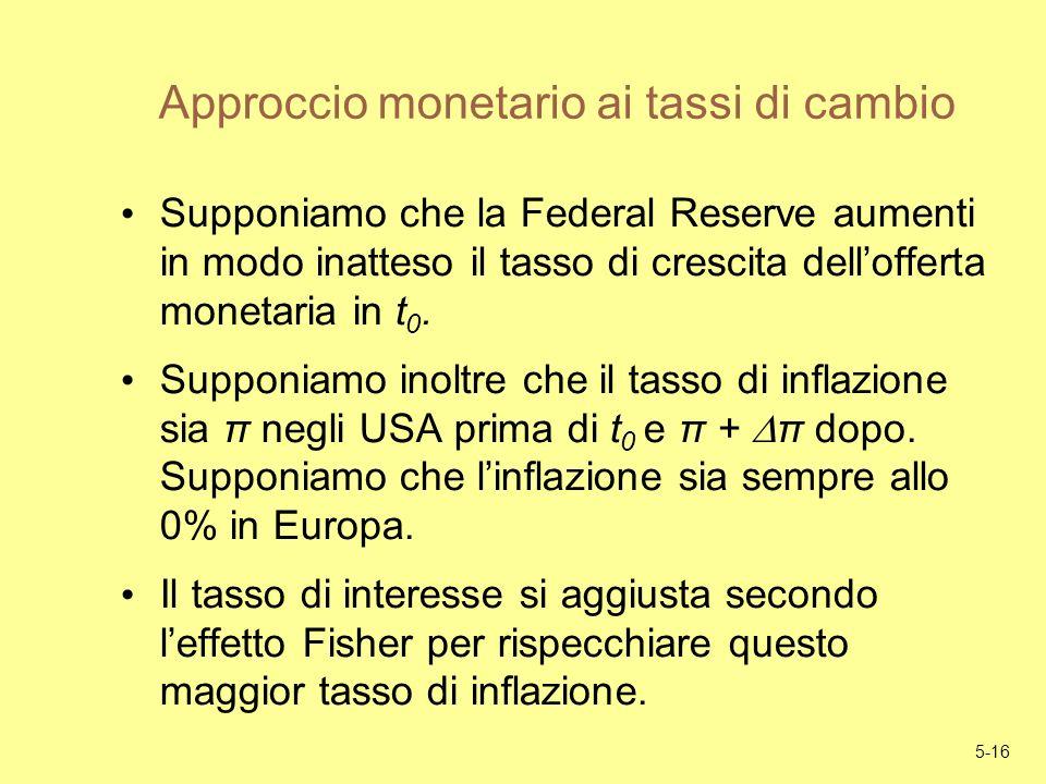 5-16 Approccio monetario ai tassi di cambio Supponiamo che la Federal Reserve aumenti in modo inatteso il tasso di crescita dellofferta monetaria in t