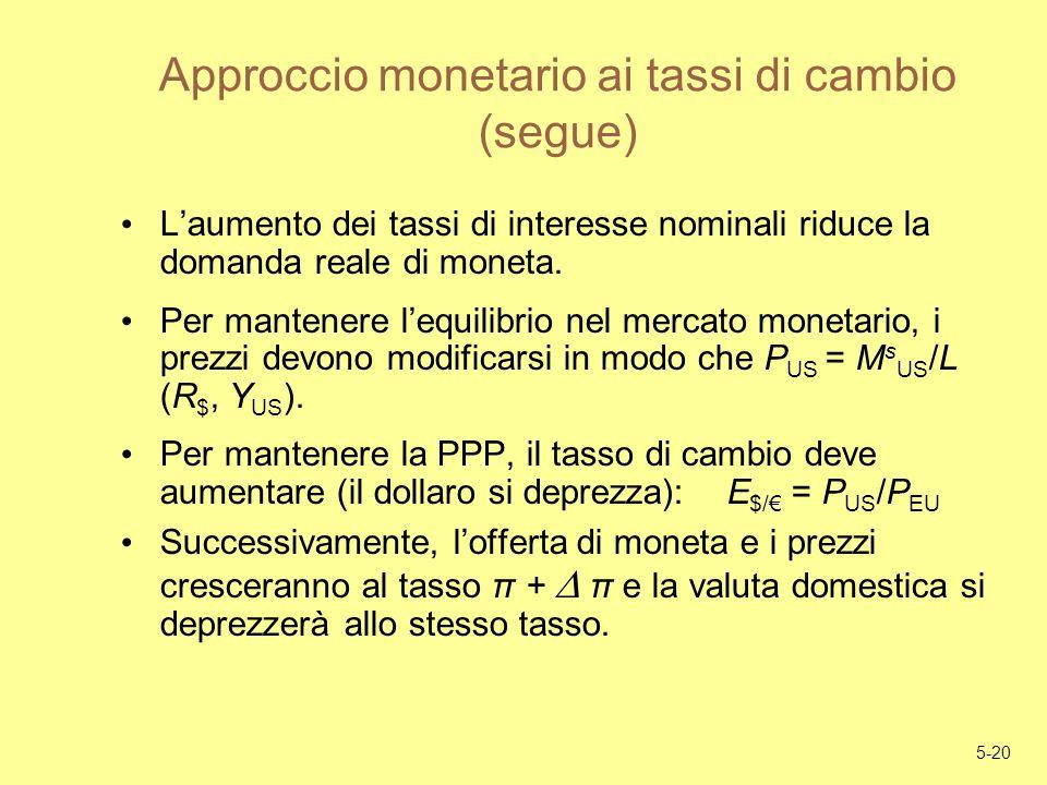 5-20 Approccio monetario ai tassi di cambio (segue) Laumento dei tassi di interesse nominali riduce la domanda reale di moneta. Per mantenere lequilib