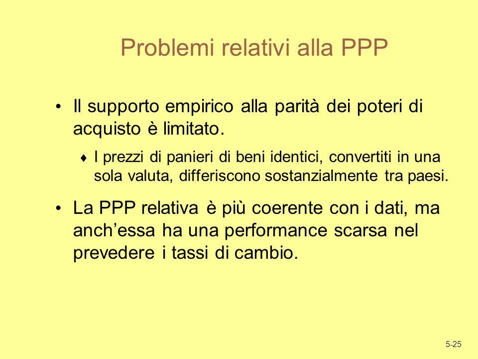 5-25 Problemi relativi alla PPP Il supporto empirico alla parità dei poteri di acquisto è limitato. I prezzi di panieri di beni identici, convertiti i
