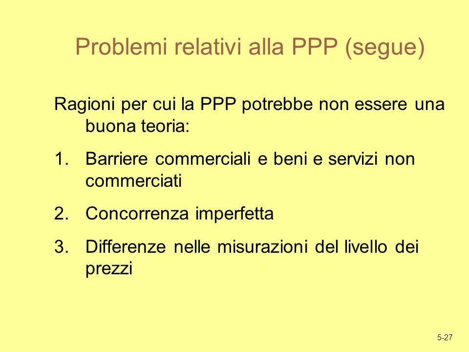 5-27 Problemi relativi alla PPP (segue) Ragioni per cui la PPP potrebbe non essere una buona teoria: 1.Barriere commerciali e beni e servizi non comme