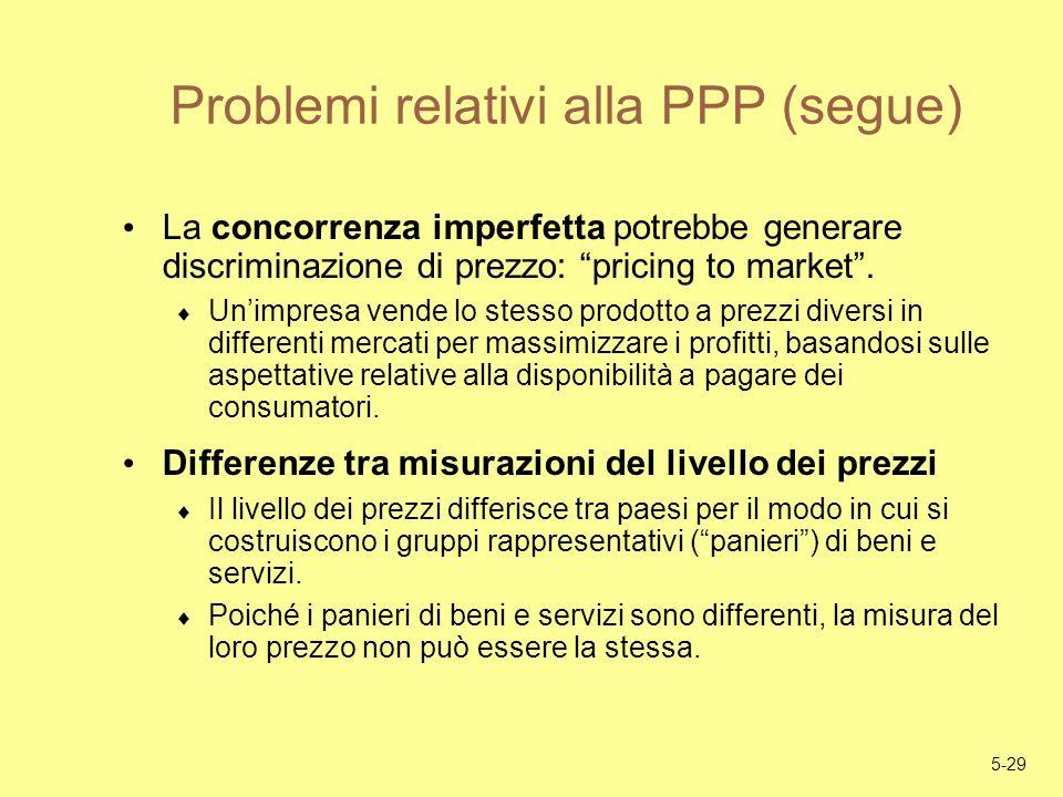 5-29 Problemi relativi alla PPP (segue) La concorrenza imperfetta potrebbe generare discriminazione di prezzo: pricing to market. Unimpresa vende lo s