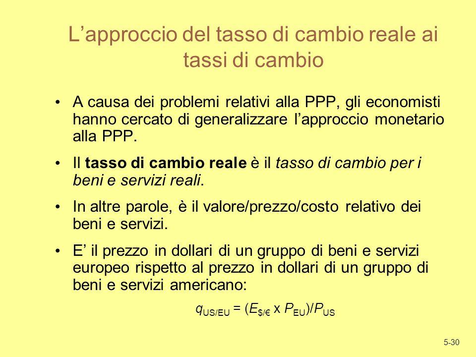 5-30 Lapproccio del tasso di cambio reale ai tassi di cambio A causa dei problemi relativi alla PPP, gli economisti hanno cercato di generalizzare lap
