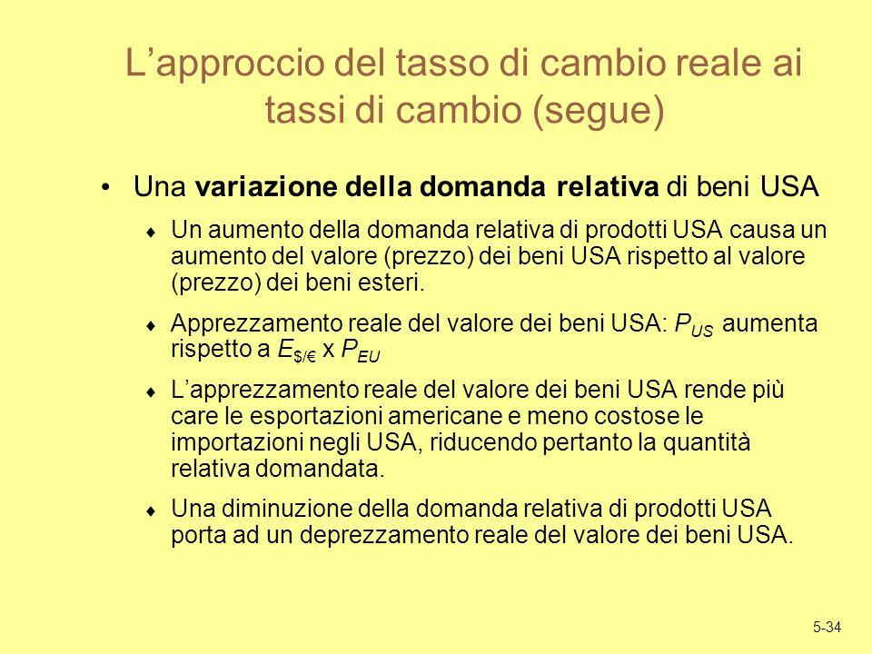 5-34 Lapproccio del tasso di cambio reale ai tassi di cambio (segue) Una variazione della domanda relativa di beni USA Un aumento della domanda relati