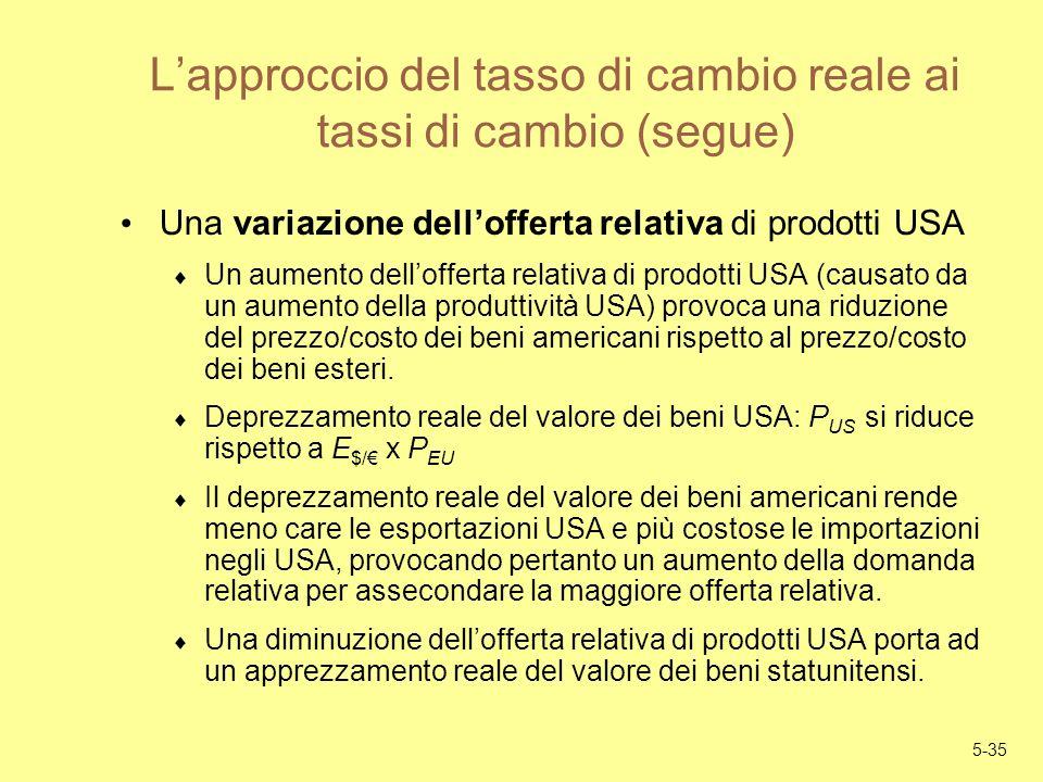 5-35 Lapproccio del tasso di cambio reale ai tassi di cambio (segue) Una variazione dellofferta relativa di prodotti USA Un aumento dellofferta relati