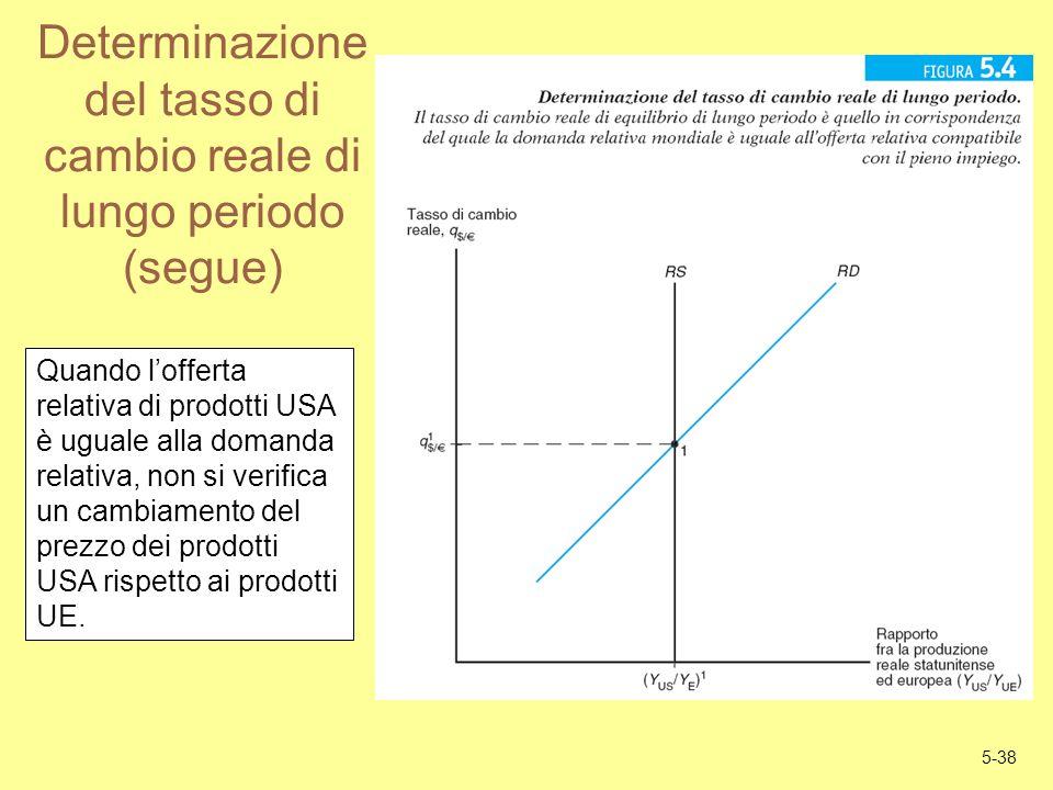 5-38 Determinazione del tasso di cambio reale di lungo periodo (segue) Quando lofferta relativa di prodotti USA è uguale alla domanda relativa, non si