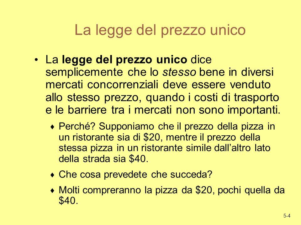 5-4 La legge del prezzo unico La legge del prezzo unico dice semplicemente che lo stesso bene in diversi mercati concorrenziali deve essere venduto al