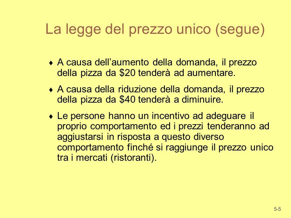 5-5 La legge del prezzo unico (segue) A causa dellaumento della domanda, il prezzo della pizza da $20 tenderà ad aumentare. A causa della riduzione de