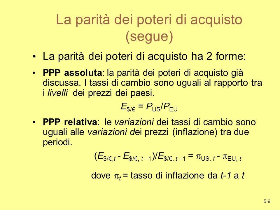 5-9 La parità dei poteri di acquisto (segue) La parità dei poteri di acquisto ha 2 forme: PPP assoluta: la parità dei poteri di acquisto già discussa.