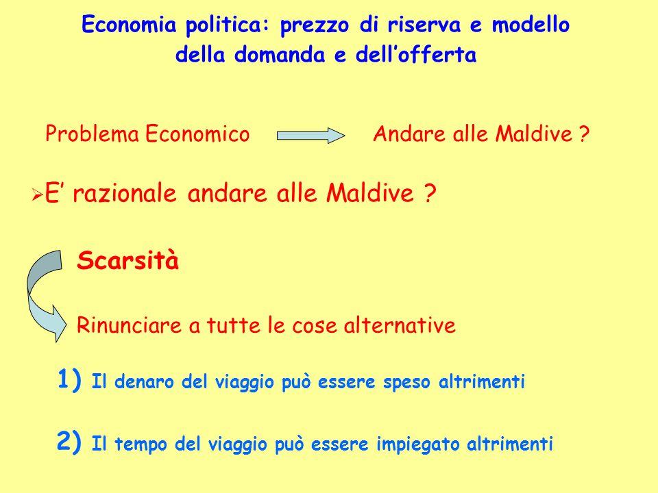Economia politica: prezzo di riserva e modello della domanda e dellofferta Problema EconomicoAndare alle Maldive ? E razionale andare alle Maldive ? S