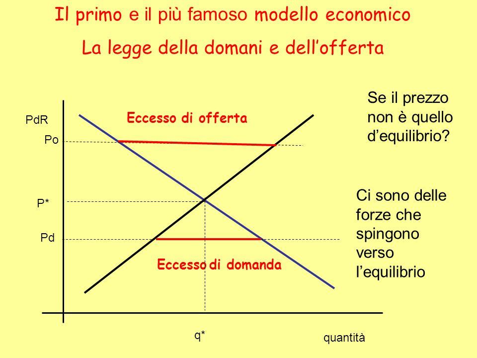 quantità PdR Il primo e il più famoso modello economico La legge della domani e dellofferta Eccesso di offerta Po Se il prezzo non è quello dequilibri