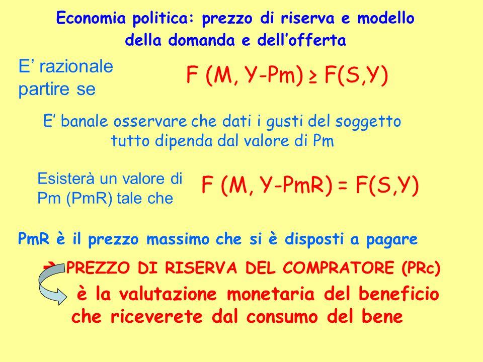 F (M, Y-Pm) F(S,Y) E razionale partire se E banale osservare che dati i gusti del soggetto tutto dipenda dal valore di Pm Esisterà un valore di Pm (Pm