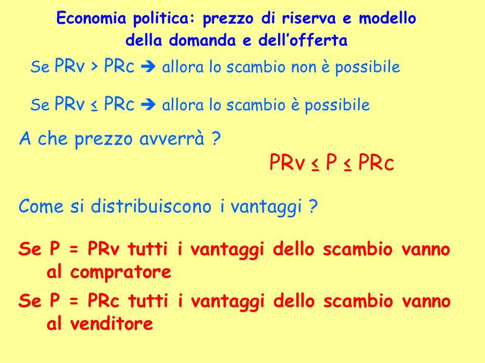 Se PRv > PRc allora lo scambio non è possibile Se PRv PRc allora lo scambio è possibile A che prezzo avverrà ? PRv P PRc Se P = PRv tutti i vantaggi d