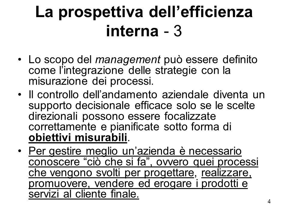 4 La prospettiva dellefficienza interna - 3 Lo scopo del management può essere definito come lintegrazione delle strategie con la misurazione dei processi.