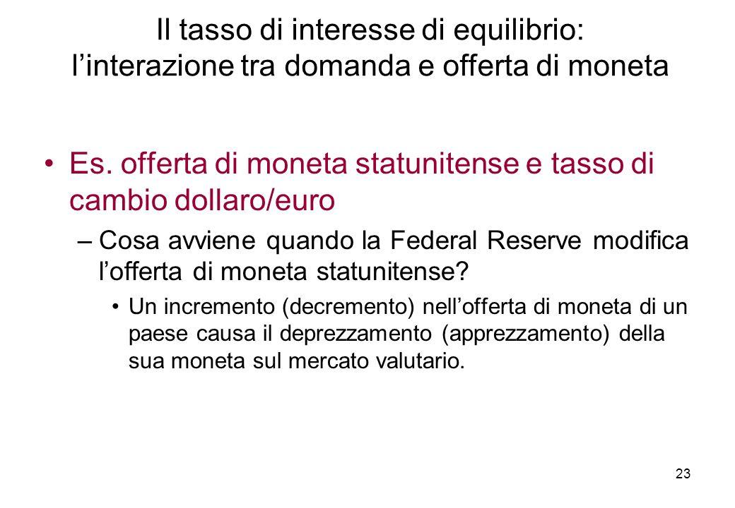 Es. offerta di moneta statunitense e tasso di cambio dollaro/euro –Cosa avviene quando la Federal Reserve modifica lofferta di moneta statunitense? Un