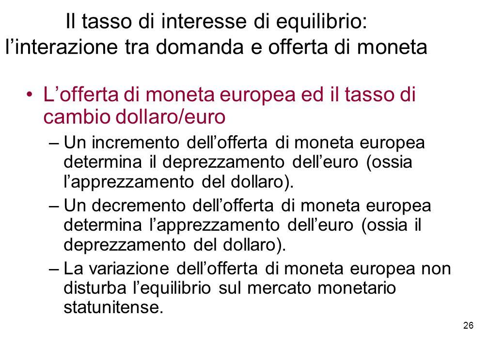 Lofferta di moneta europea ed il tasso di cambio dollaro/euro –Un incremento dellofferta di moneta europea determina il deprezzamento delleuro (ossia