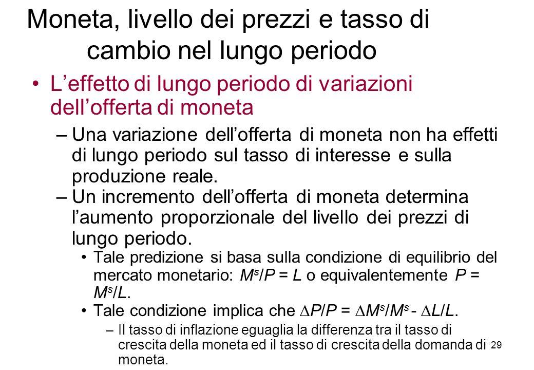 Leffetto di lungo periodo di variazioni dellofferta di moneta –Una variazione dellofferta di moneta non ha effetti di lungo periodo sul tasso di inter