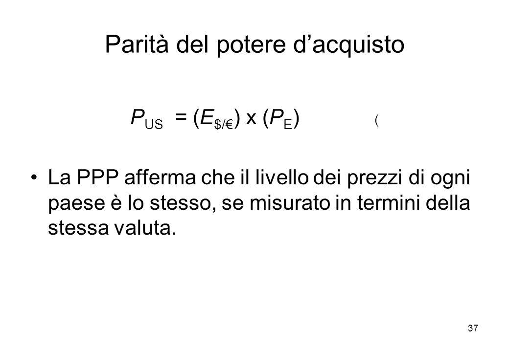 Parità del potere dacquisto P US = (E $/ ) x (P E ) ( La PPP afferma che il livello dei prezzi di ogni paese è lo stesso, se misurato in termini della