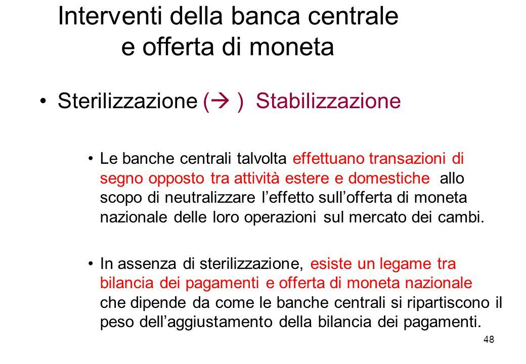 Sterilizzazione ( ) Stabilizzazione Le banche centrali talvolta effettuano transazioni di segno opposto tra attività estere e domestiche allo scopo di