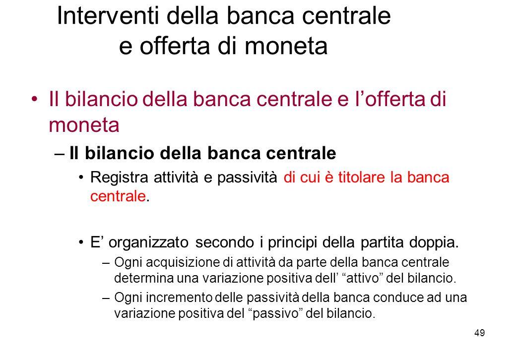 Il bilancio della banca centrale e lofferta di moneta –Il bilancio della banca centrale Registra attività e passività di cui è titolare la banca centr