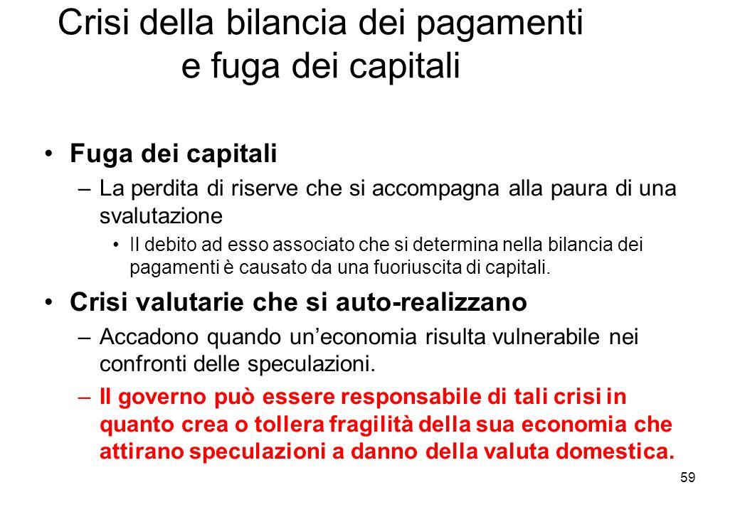 Fuga dei capitali –La perdita di riserve che si accompagna alla paura di una svalutazione Il debito ad esso associato che si determina nella bilancia