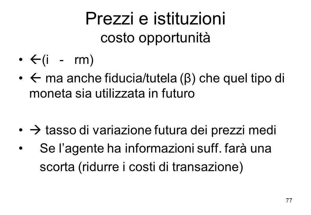 Prezzi e istituzioni costo opportunità (i - rm) ma anche fiducia/tutela (β) che quel tipo di moneta sia utilizzata in futuro tasso di variazione futur