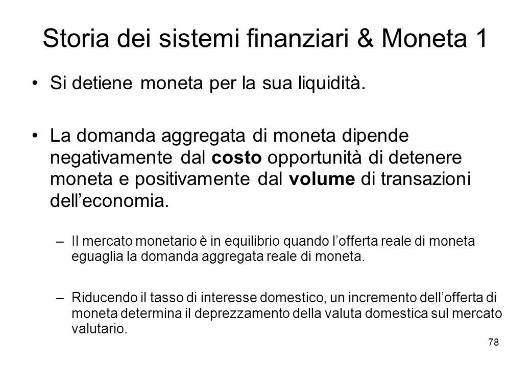 Storia dei sistemi finanziari & Moneta 1 Si detiene moneta per la sua liquidità. La domanda aggregata di moneta dipende negativamente dal costo opport