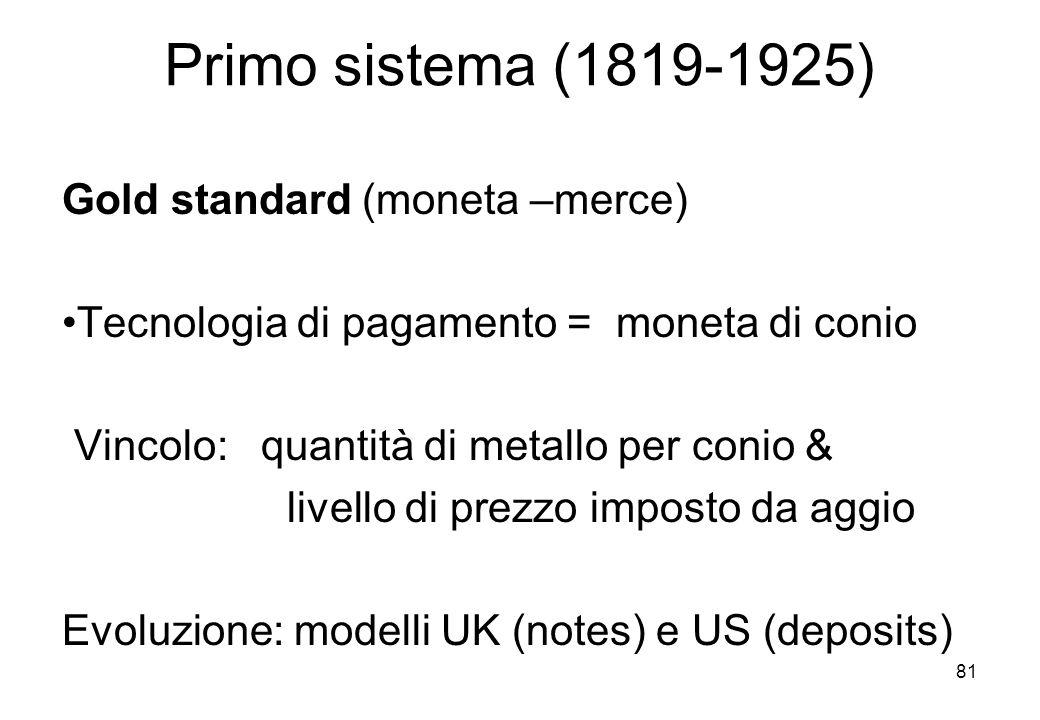 Primo sistema (1819-1925) Gold standard (moneta –merce) Tecnologia di pagamento = moneta di conio Vincolo: quantità di metallo per conio & livello di