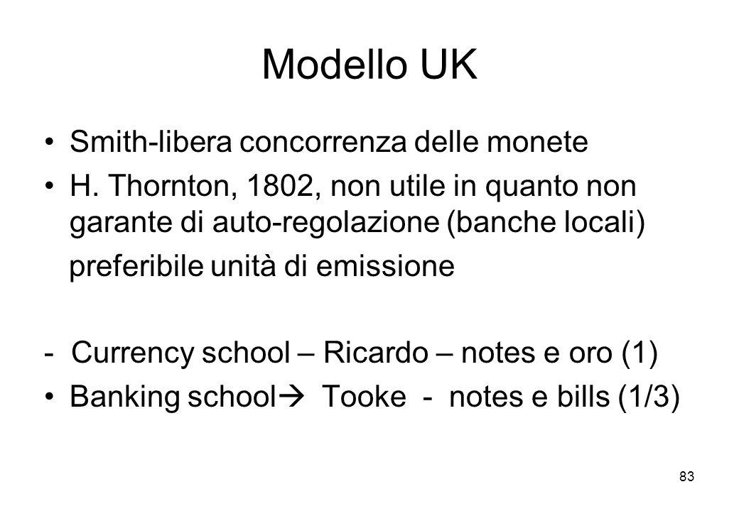 Modello UK Smith-libera concorrenza delle monete H. Thornton, 1802, non utile in quanto non garante di auto-regolazione (banche locali) preferibile un