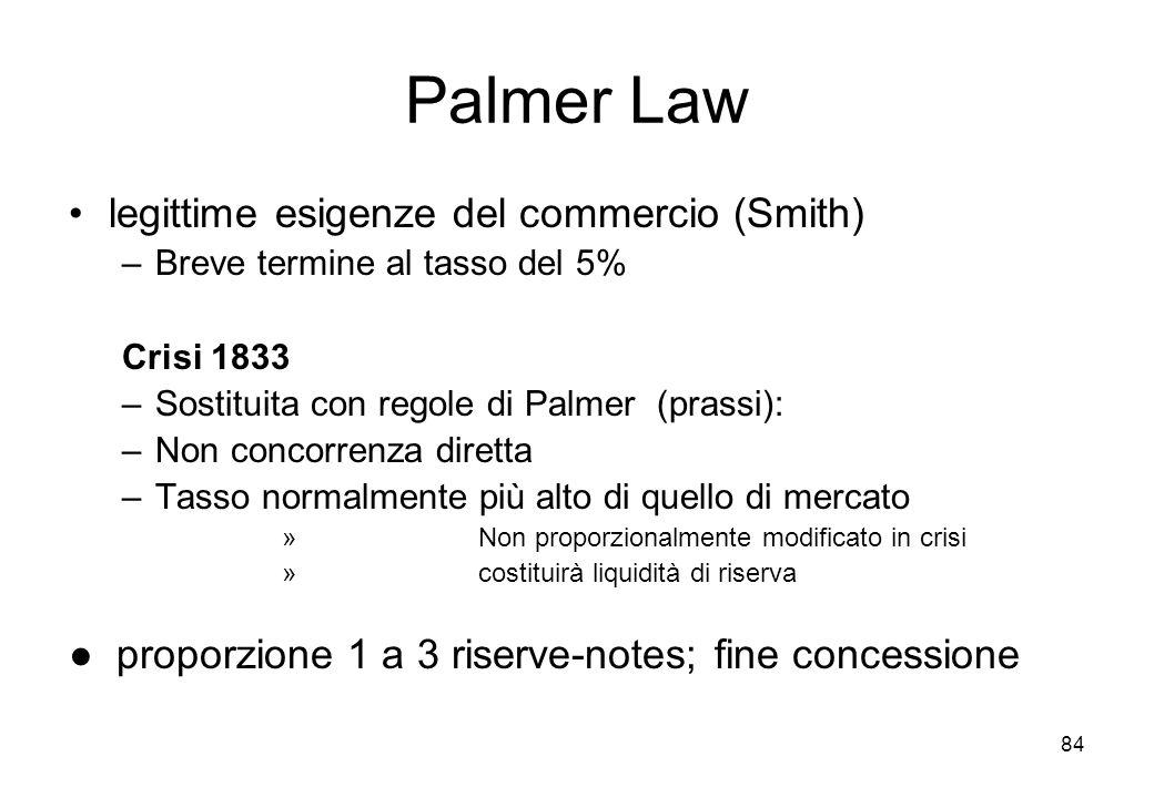 Palmer Law legittime esigenze del commercio (Smith) –Breve termine al tasso del 5% Crisi 1833 –Sostituita con regole di Palmer (prassi): –Non concorre