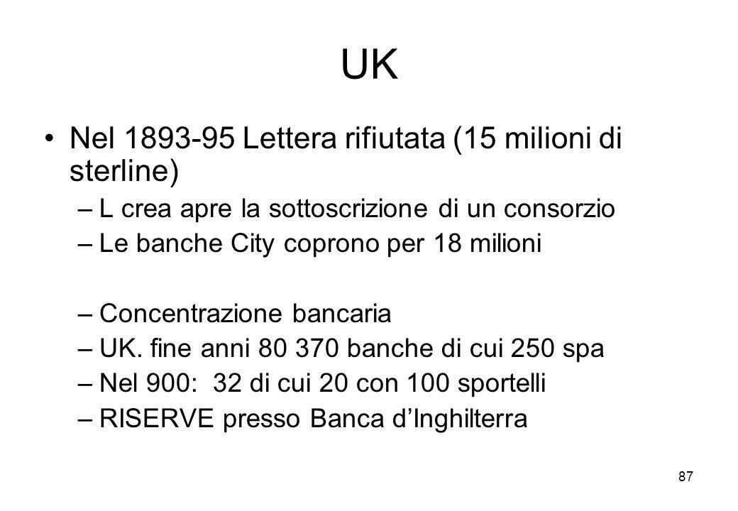 UK Nel 1893-95 Lettera rifiutata (15 milioni di sterline) –L crea apre la sottoscrizione di un consorzio –Le banche City coprono per 18 milioni –Conce