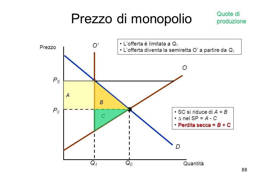 88 B A SC si riduce di A + B nel SP = A - C Perdita secca = B + C C Prezzo di monopolio Quantità Prezzo D P0P0 Q0Q0 O PSPS O Q1Q1 Lofferta è limitata