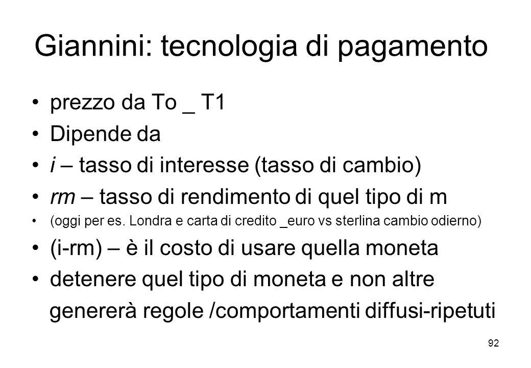 Giannini: tecnologia di pagamento prezzo da To _ T1 Dipende da i – tasso di interesse (tasso di cambio) rm – tasso di rendimento di quel tipo di m (og