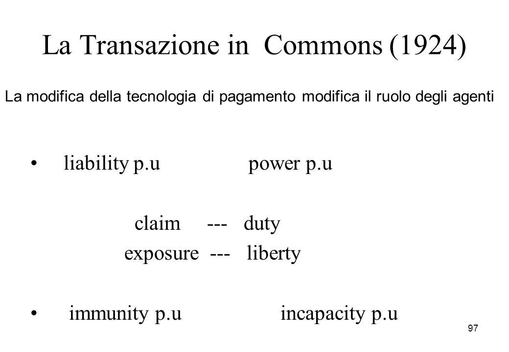 La Transazione in Commons (1924) liability p.u power p.u claim --- duty exposure --- liberty immunity p.u incapacity p.u 97 La modifica della tecnolog