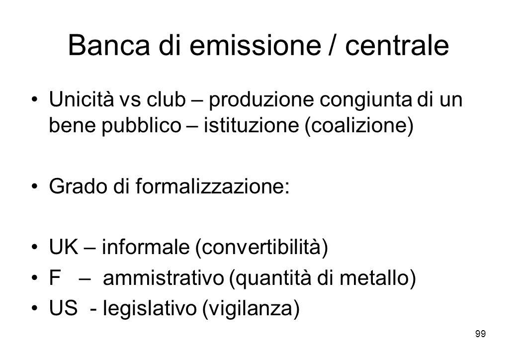 Banca di emissione / centrale Unicità vs club – produzione congiunta di un bene pubblico – istituzione (coalizione) Grado di formalizzazione: UK – inf