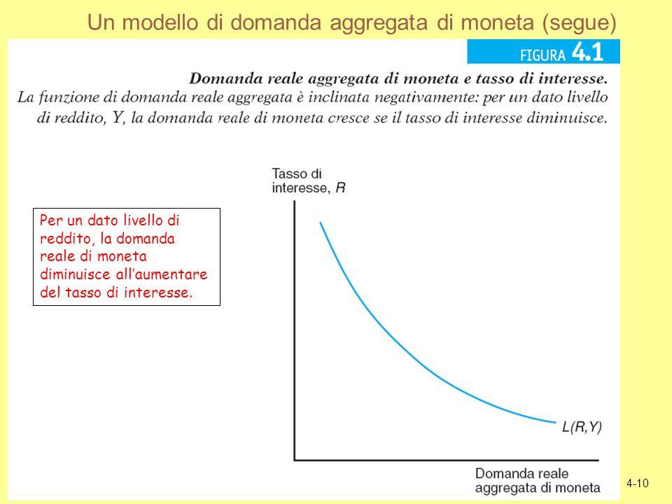 4-10 Un modello di domanda aggregata di moneta (segue) Per un dato livello di reddito, la domanda reale di moneta diminuisce allaumentare del tasso di