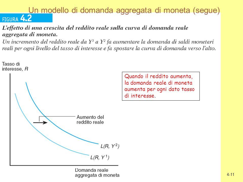 4-11 Un modello di domanda aggregata di moneta (segue) Quando il reddito aumenta, la domanda reale di moneta aumenta per ogni dato tasso di interesse.