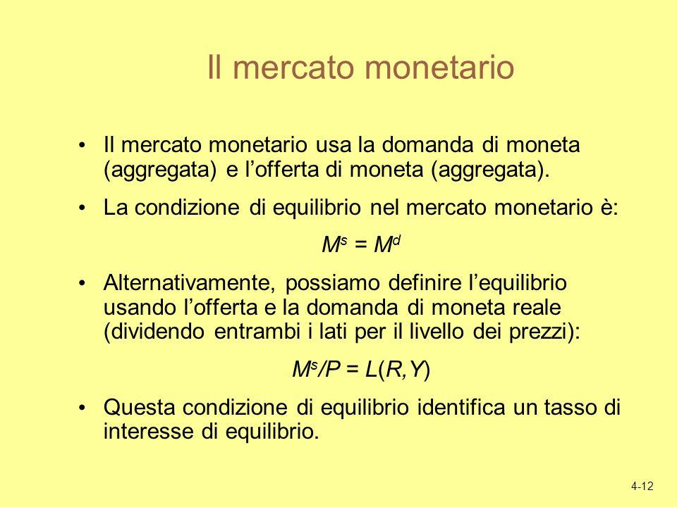 4-12 Il mercato monetario Il mercato monetario usa la domanda di moneta (aggregata) e lofferta di moneta (aggregata). La condizione di equilibrio nel