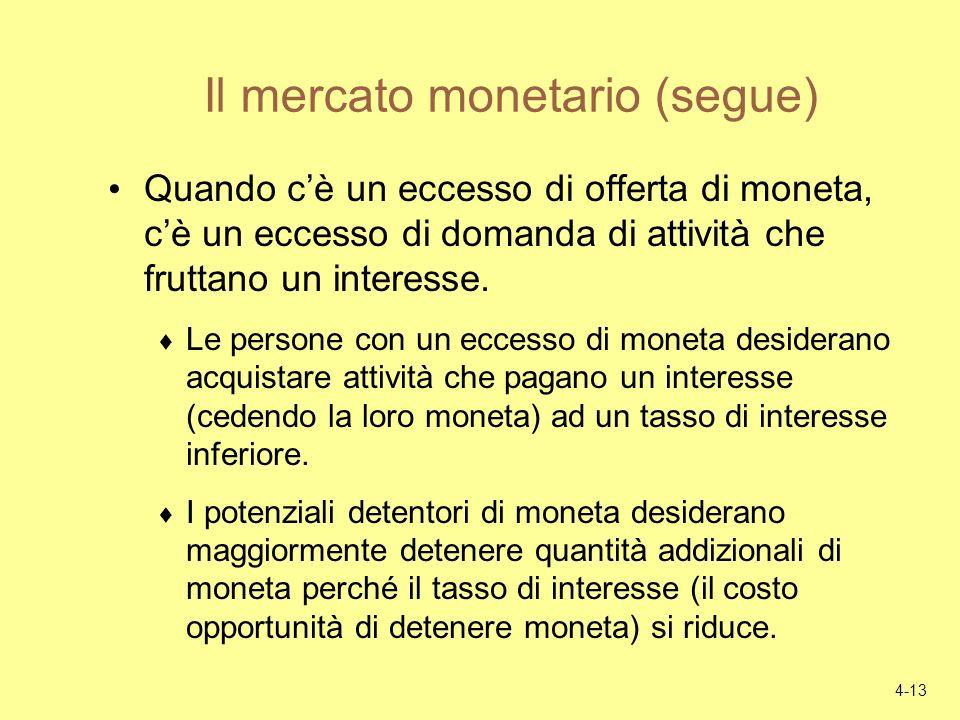 4-13 Il mercato monetario (segue) Quando cè un eccesso di offerta di moneta, cè un eccesso di domanda di attività che fruttano un interesse. Le person