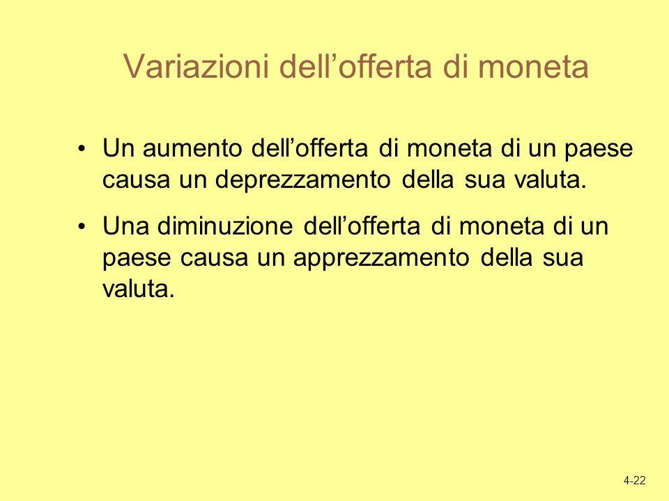 4-22 Variazioni dellofferta di moneta Un aumento dellofferta di moneta di un paese causa un deprezzamento della sua valuta. Una diminuzione delloffert