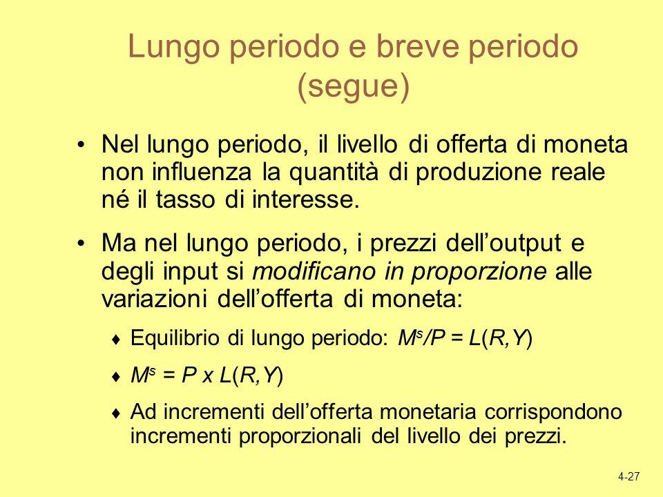 4-27 Lungo periodo e breve periodo (segue) Nel lungo periodo, il livello di offerta di moneta non influenza la quantità di produzione reale né il tass