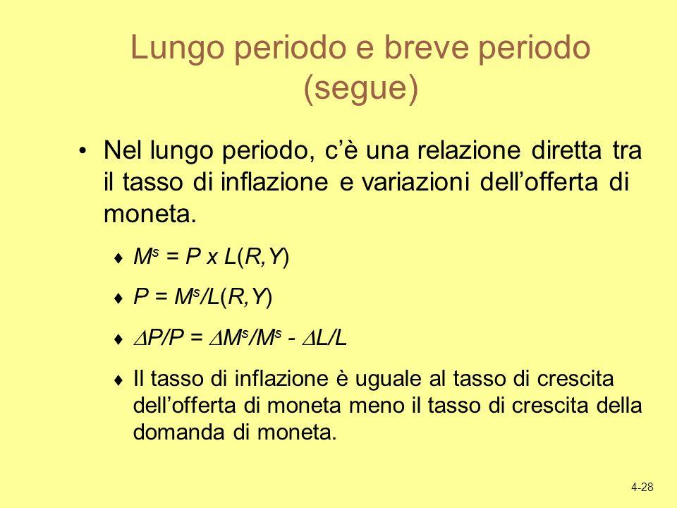 4-28 Lungo periodo e breve periodo (segue) Nel lungo periodo, cè una relazione diretta tra il tasso di inflazione e variazioni dellofferta di moneta.