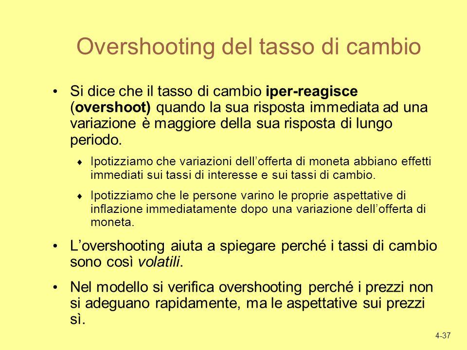 4-37 Overshooting del tasso di cambio Si dice che il tasso di cambio iper-reagisce (overshoot) quando la sua risposta immediata ad una variazione è ma