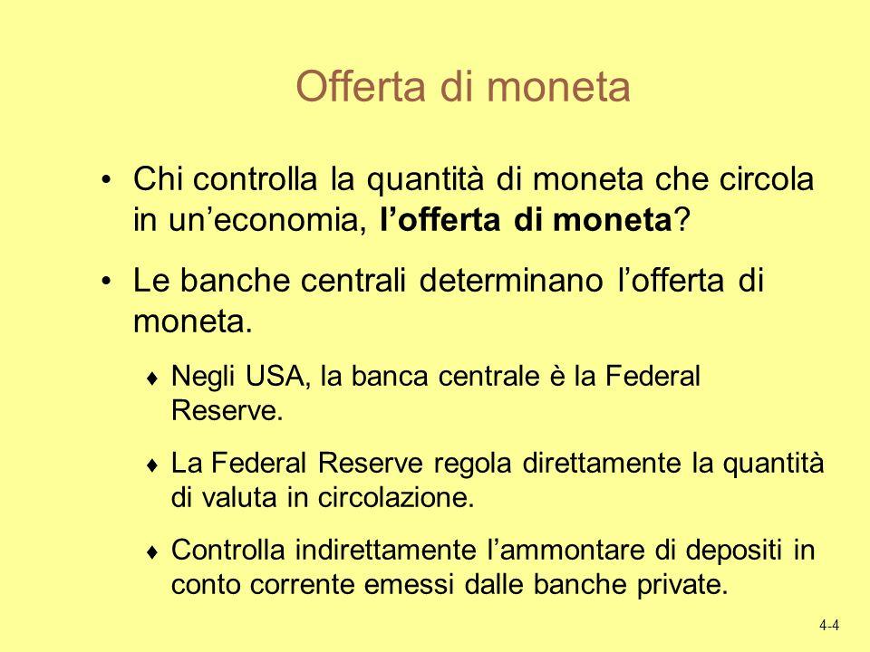 4-25 Variazioni dellofferta di moneta estera (segue) Laumento dellofferta di moneta in UE riduce i tassi di interesse, riducendo il rendimento atteso sui depositi in euro.