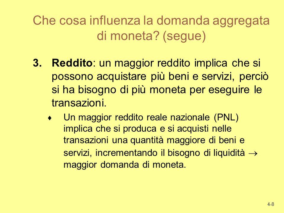 4-8 Che cosa influenza la domanda aggregata di moneta? (segue) 3.Reddito: un maggior reddito implica che si possono acquistare più beni e servizi, per