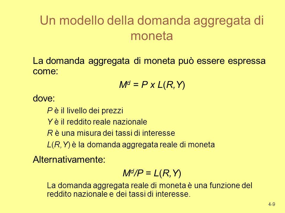 4-10 Un modello di domanda aggregata di moneta (segue) Per un dato livello di reddito, la domanda reale di moneta diminuisce allaumentare del tasso di interesse.